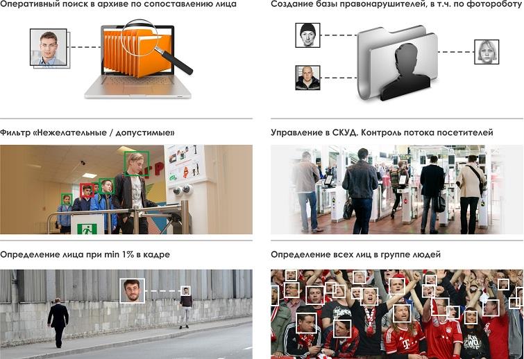 Новинки: IP-камеры серии Starvis с функцией распознавания лиц