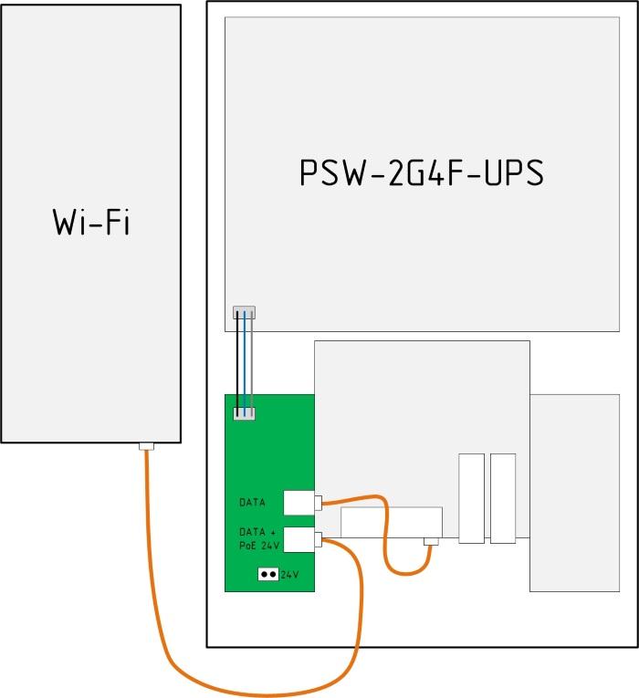 Схема применения коммутаторов с Wi-Fi точками доступа