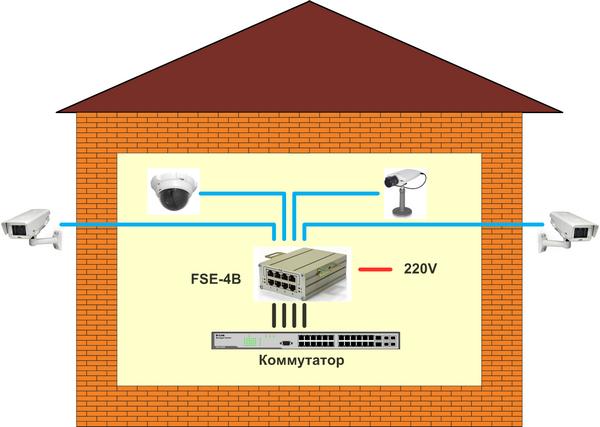 PoE инжектор TFortis FSE-4B
