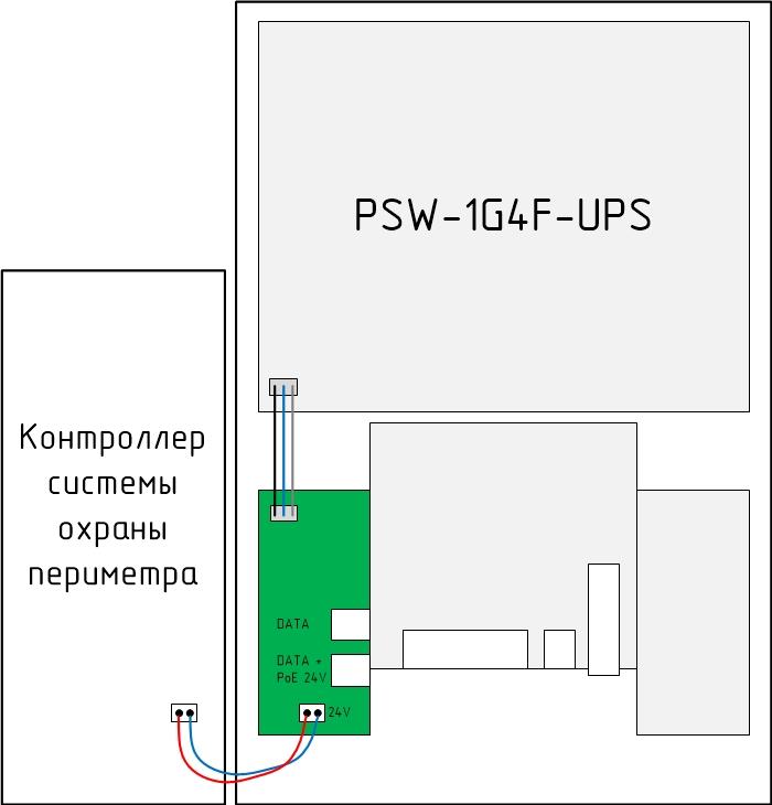 Схема применения коммутатора с контроллером охраны периметра