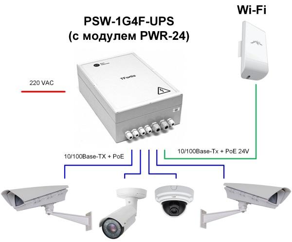 Подключение 4-х видеокамер и Wi-Fi точки доступа