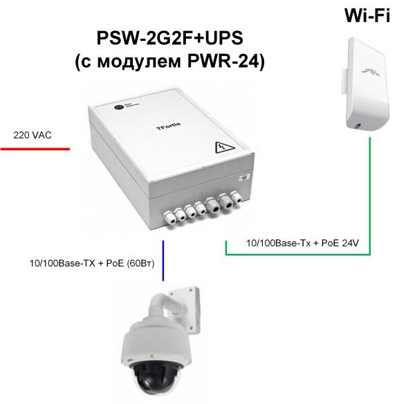 Подключение купольной видеокамеры (PoE 60Вт) и Wi-Fi точки доступа