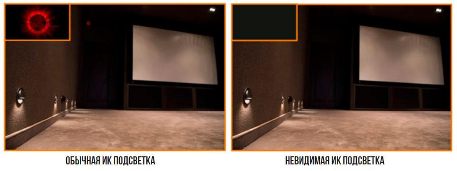 Камеры Optimus с невидимой ИК-подсветкой!
